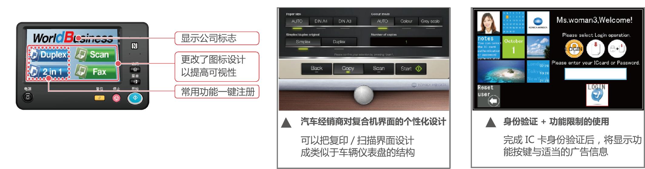 图三:标配IWS平台,轻松自定义操作界面.png
